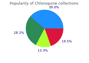 purchase discount chloroquine line